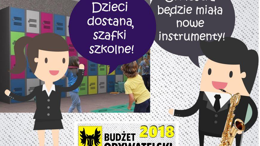 Znamy już wyniki głosowania – Budżet Obywatelski 2018