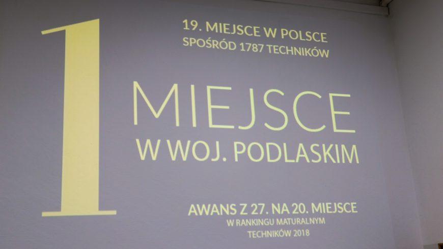 Docenione białostockie szkoły
