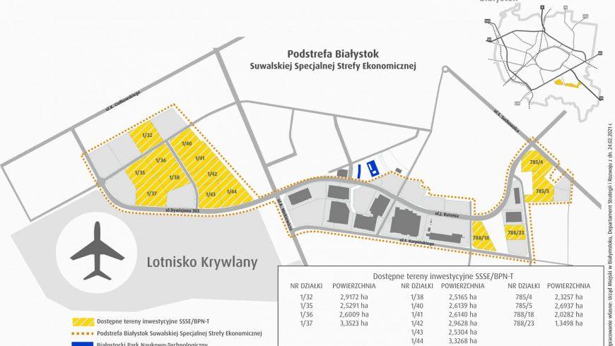 Nowi inwestorzy w Białymstoku